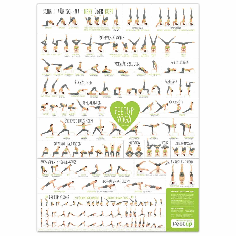 Pilates Mat Exercise Poster: Übungsposter Für Yoga Kopfstand-Hocker